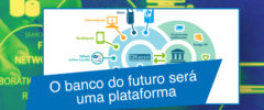 Por que o banco do futuro é uma plataforma